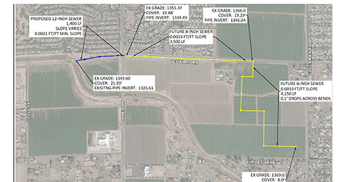 OCOTILLO ROAD SEWER